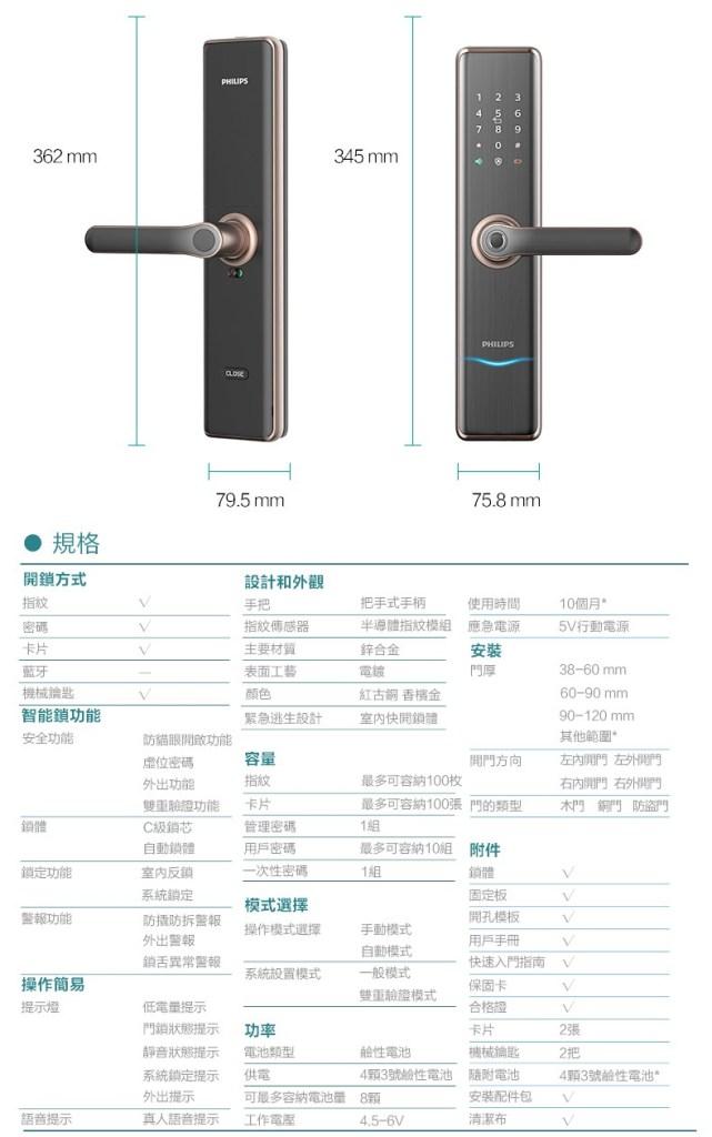 飛利浦7300電子鎖 產品詳細介紹