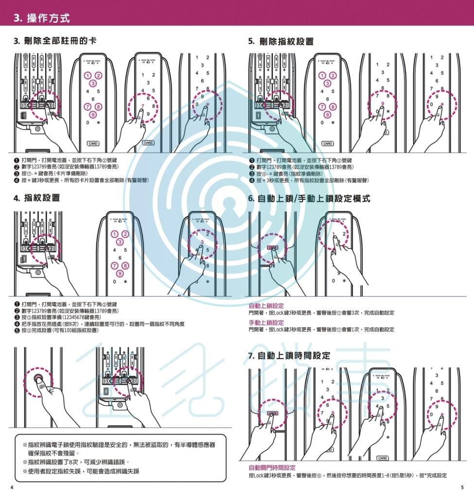 愛的迫降電子鎖 IDL 300中文說明書3